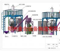 JHY1500全自动医药粉末混合生产线